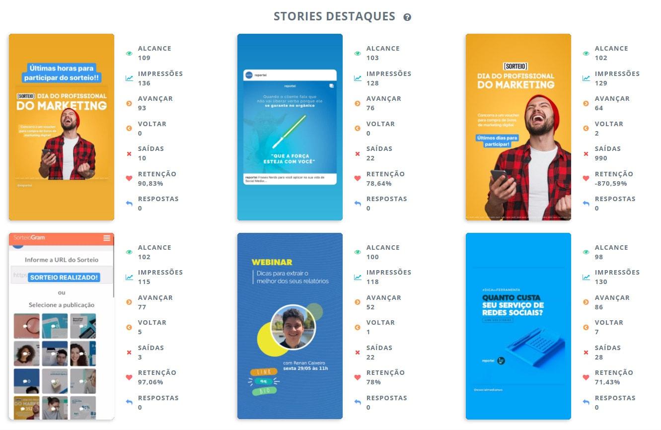 Métrica de retención de Instagram Stories